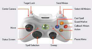 Xbox 360 controller layout