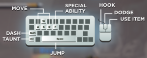 Default keyboard and mouse controls.