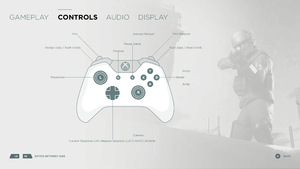Controller layout.