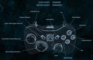 In-game gamepad layout settings.