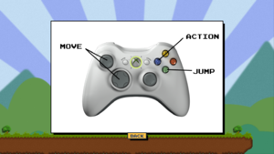 Gamepad layout.