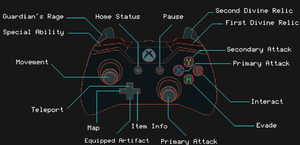 Default controller bindings. Automatically updates if controller bindings are changed by the player.