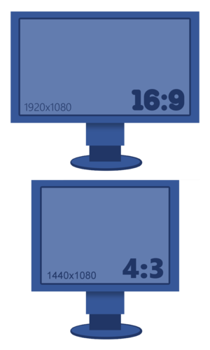Size comparison between a standard widescreen (16:9) monitor and a (4:3) monitor.