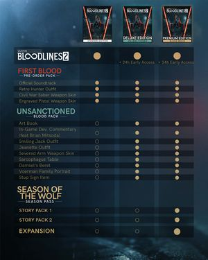 Game Editions Comparison Chart.