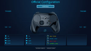 Default Steam Input configuration for the Steam Controller