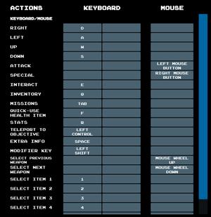 In-game keybindings.