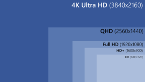 Comparison of 4K Ultra HD and other common 16:9 aspect ratio monitor resolutions.