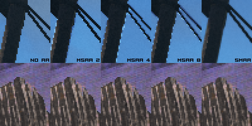 Anti-Aliasing comparision - Far Cry 4.png