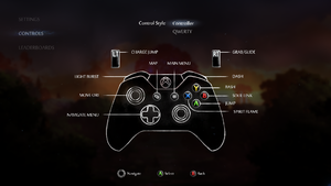 Controller buttons.
