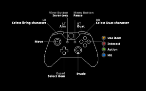 In-game gamepad layout overview.