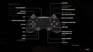 In-game controller buttons (Steam version).