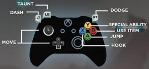 Default gamepad controls.