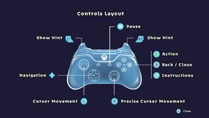 In-game gamepad layout.