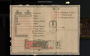 The keyboard/mouse layout for the game.