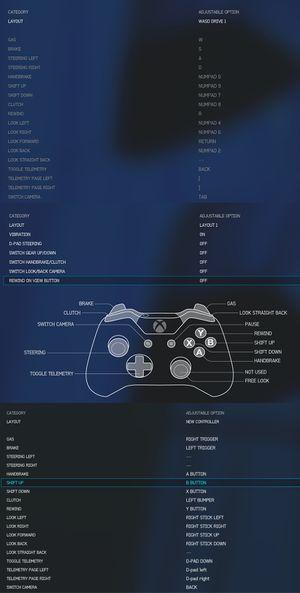 Forza Motorsport 6: Apex - PCGamingWiki PCGW - bugs, fixes, crashes