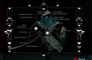 Gamepad (Xbox One/360) Controls for Necropolis.
